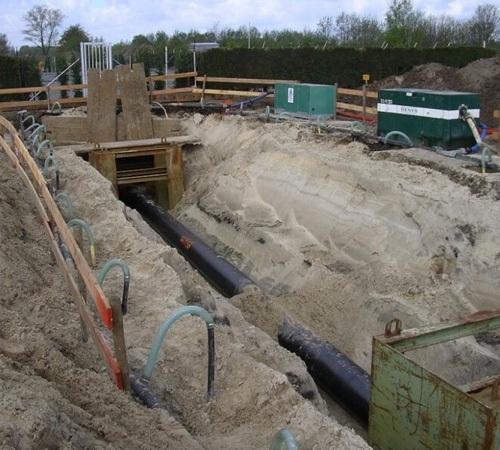 Fluxys N.V. Pipeline